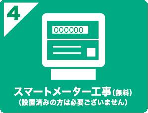 基本料金永年無料の新電力 GHでんき 申込み4画像
